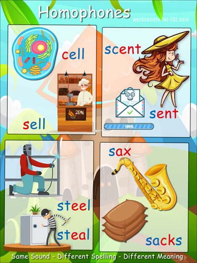Homophone examples beginning with s